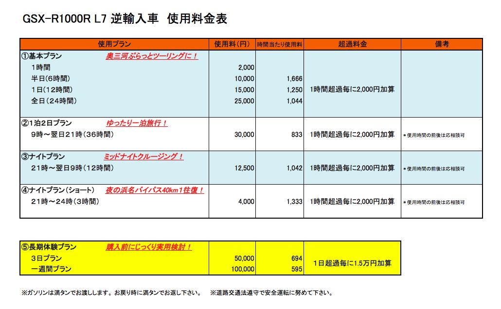 GSX-R1000R L7 逆輸入車 使用料金表